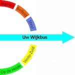 Stichting Uw Wijkbus