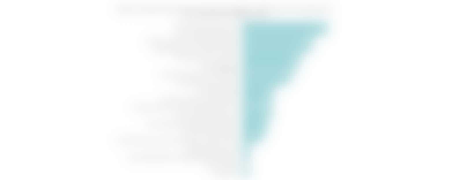 Staafdiagram motivaties onderzoek